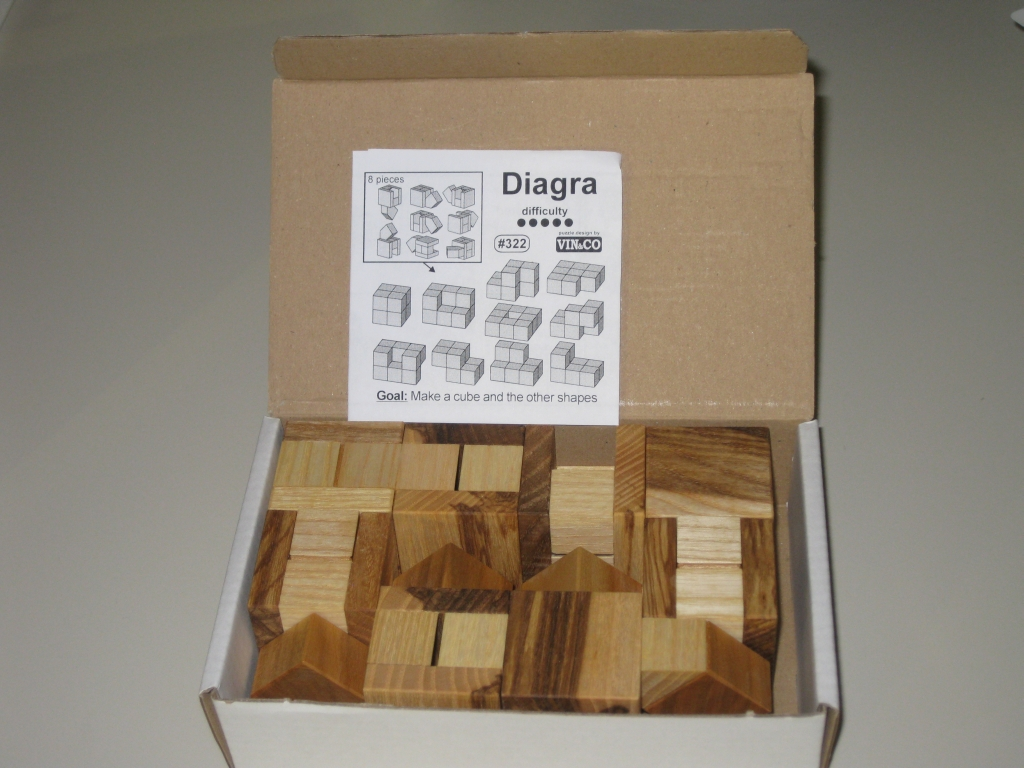 Vinco's Diagra in the box